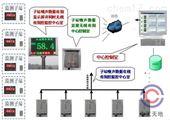 噪声自动监测仪