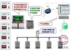 LBT-ZY200噪声自动监测仪