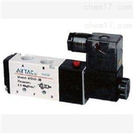 PV020R1K1T1NMMC 1美国派克parker液压阀