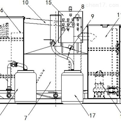 自动隔油提升一体化设备