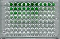 牛血糖(GLU)ELISA检测试剂盒费用
