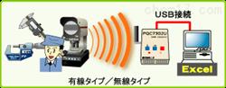 日本Nio数据输入工具PQC7302U