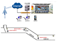 物联网解决方案接地环流传感器