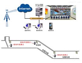 HT-90电缆接地环流物联网解决方案