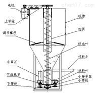 高效螺旋混合机