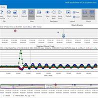 MSR ShockViewe高性能运输监测振动冲击记录仪分析软件