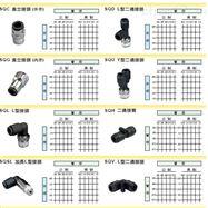 SQC 4-01直通/直角/Y型/T型接头