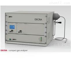 DECRA / ExQ RM緊湊型在線質譜儀