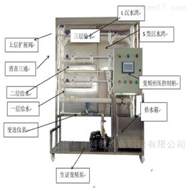 变频恒压供水及排水立管模型