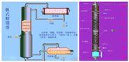 上海协升液液分离器内件折流板除沫器厂家