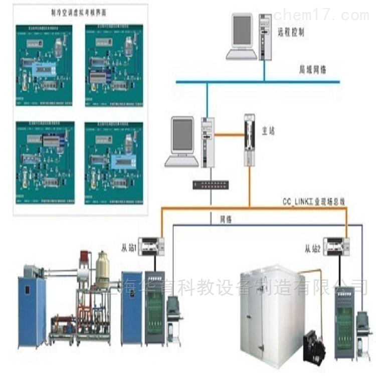 中央空调与一机两库综合实训考核装置