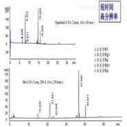 異戊烯基腺嘌呤(2ip)含量試劑盒