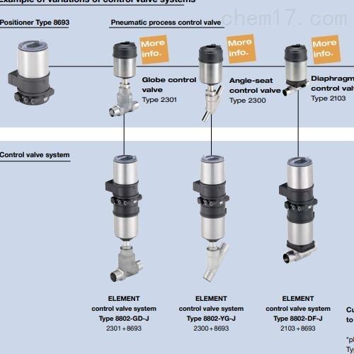 德国BURKERT的过程控制器使用标准