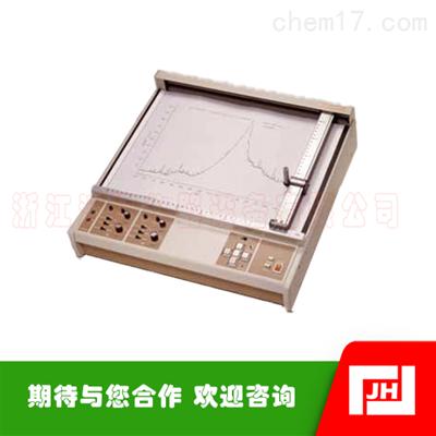 RIKADENKI RY-101走纸记录仪