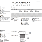 伊顿单向阀CV1-10系列螺纹插装式原装现货