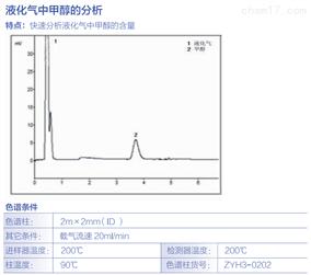 液化气中甲醇的分析