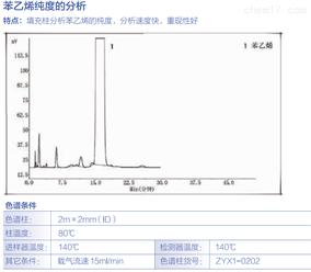 苯乙烯纯度分析