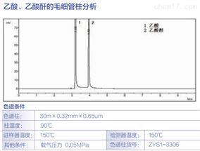 乙酸、乙酸酐的毛细管柱分析