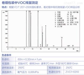 卷烟包装中VOC残留测定