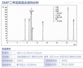 DMF二甲基亚砜混合溶剂分析