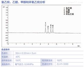 氯乙烷乙醛甲醇环氧乙烷分析