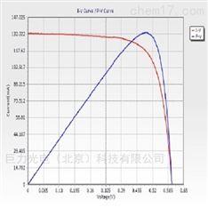 太阳能电池IV测试软件