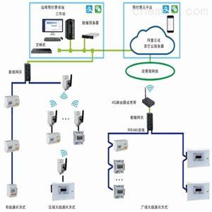Acrelcloud-3200预付费电能管理系统