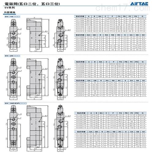 密云县亚德客5V系列电磁阀适用范围