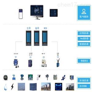 Acrel-7000工业能耗能效能源物联网 企业能源管控平台