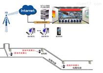 HT-90電纜接地環流物聯網解決方案