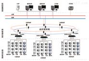 变电所电力监控系统
