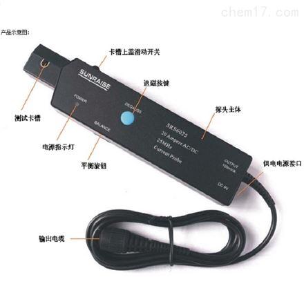 高频电流探头25M/20A(促销款)