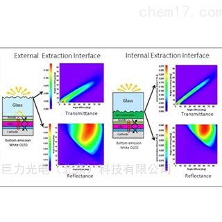 OLED模拟软件