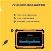 COCA型OBD排放快速检测设备