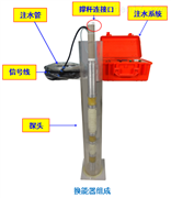 TH-1F2S-GK型 一发双收干孔声波测井换能器