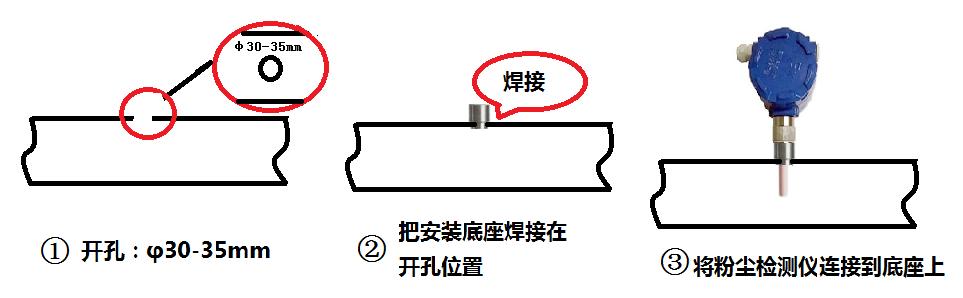探针式粉尘浓度检测仪安装示意图