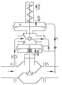 氮封装置结构图