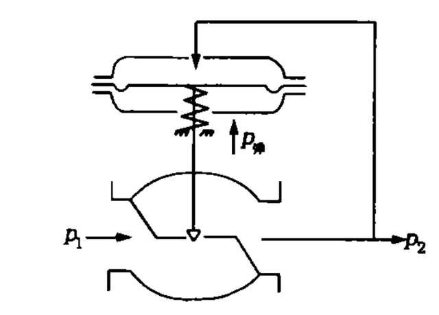 薄膜调节阀
