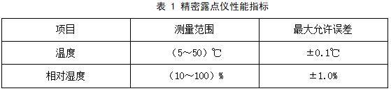 投電容電壓26CF-2647774