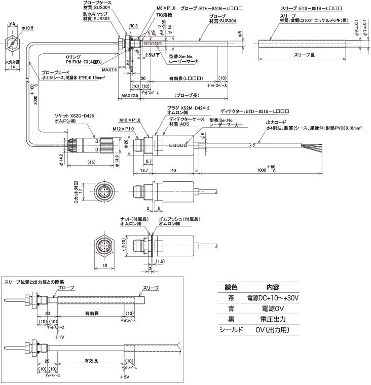 """线性位移传感器""""ET-851A"""
