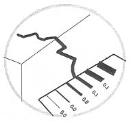 测量裂缝宽度时