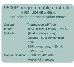 CAL9500