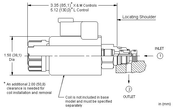 RBAP : 电比例 溢流阀 - 先导流量
