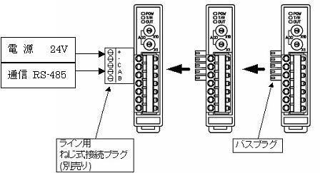 NCL-13A电源_通讯块连接图