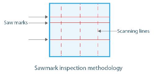 线锯痕检测示 Sawmark inspection methodology