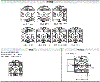 A22NE-PD / A22NE-P / A22E 额定值 / 性能 14