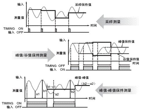 K3HB-V 特点 4