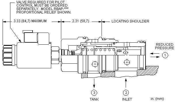 PPJF8 : 先导控制式, 减压/溢流 主级 带钻入式阀芯阻尼孔 和 集成T-8A控制插孔