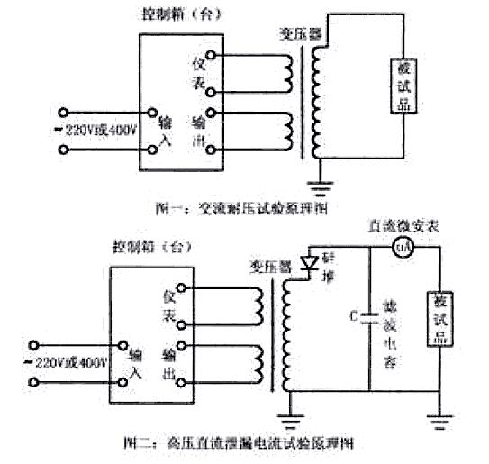 交直流高壓試驗變壓器/TQSB