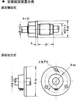 WZP2-633 套管式热电偶热电阻